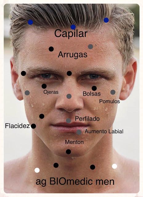 AG Men facial